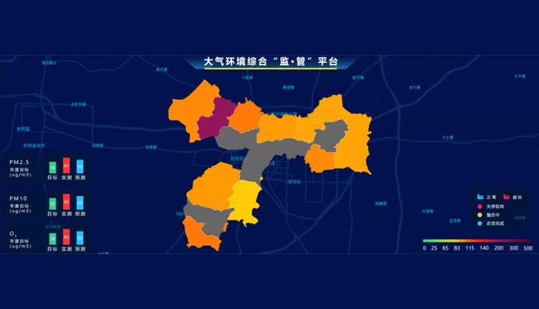 菏泽智慧环保监管平台建设及乡镇空气质量 自动监测站监测数据采购项目