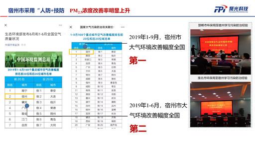 中国情况报报道   协同管控 疾速实现氛围品质达标改良
